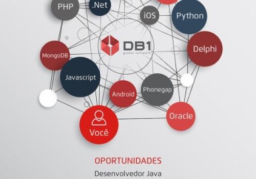 DB1 Global software está a procura de novos talentos