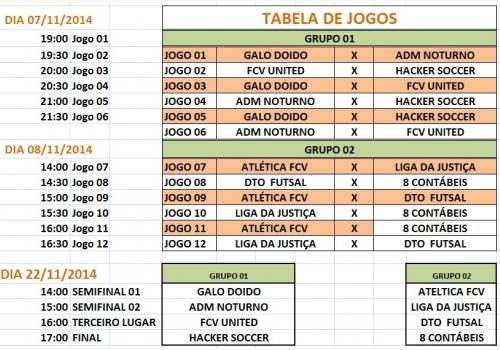 Começa HOJE o XIII JOGOS UNIVERSITÁRIOS DA FCV