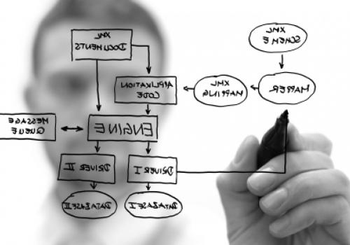 FCV lança nova Pós-graduação em Engenharia de Software